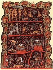 The Garden of delighs (Hortus Deliciarum)