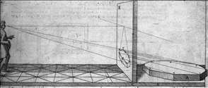 Perspective diagram